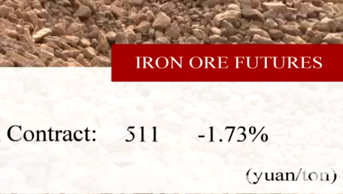 China's iron ore futures close lower Tuesday