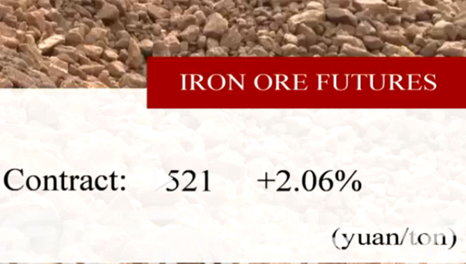 China's iron ore futures close higher Friday