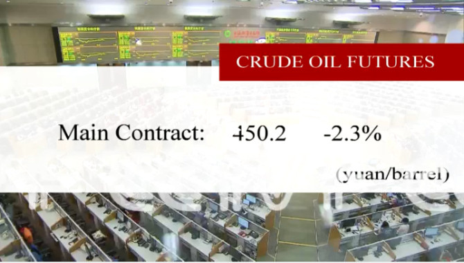 China's crude oil futures close lower Monday