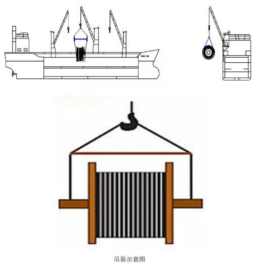 易舱物流_电子海图 - 航易电子海图二次开发引擎